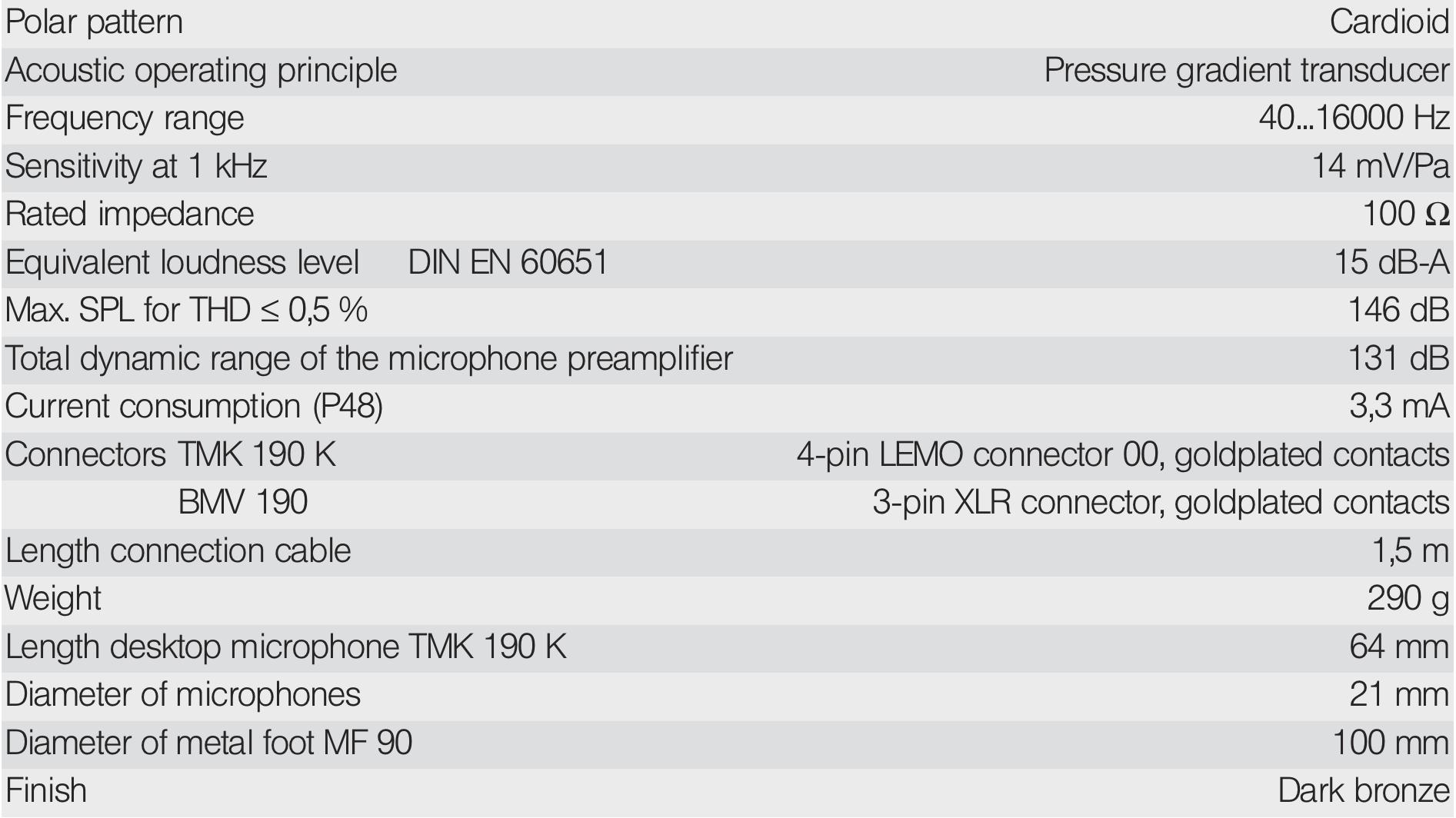 TM 190 2 – Sound-Link ProAudio